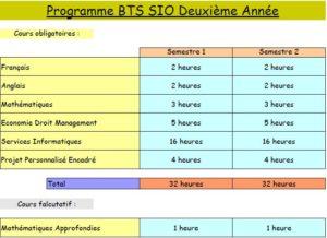 programme_bts_sio_2